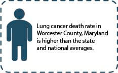 lung cancer statistic